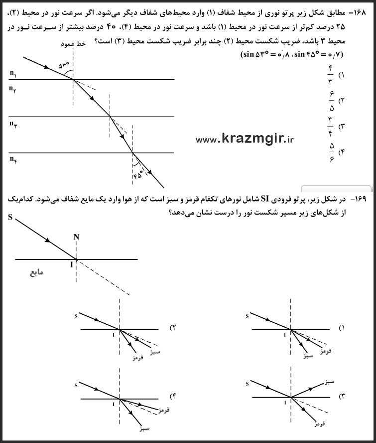 سوالات مبحث-برهمکنش-امواج-فیزیک-کنکور-ریاضی-۹۸