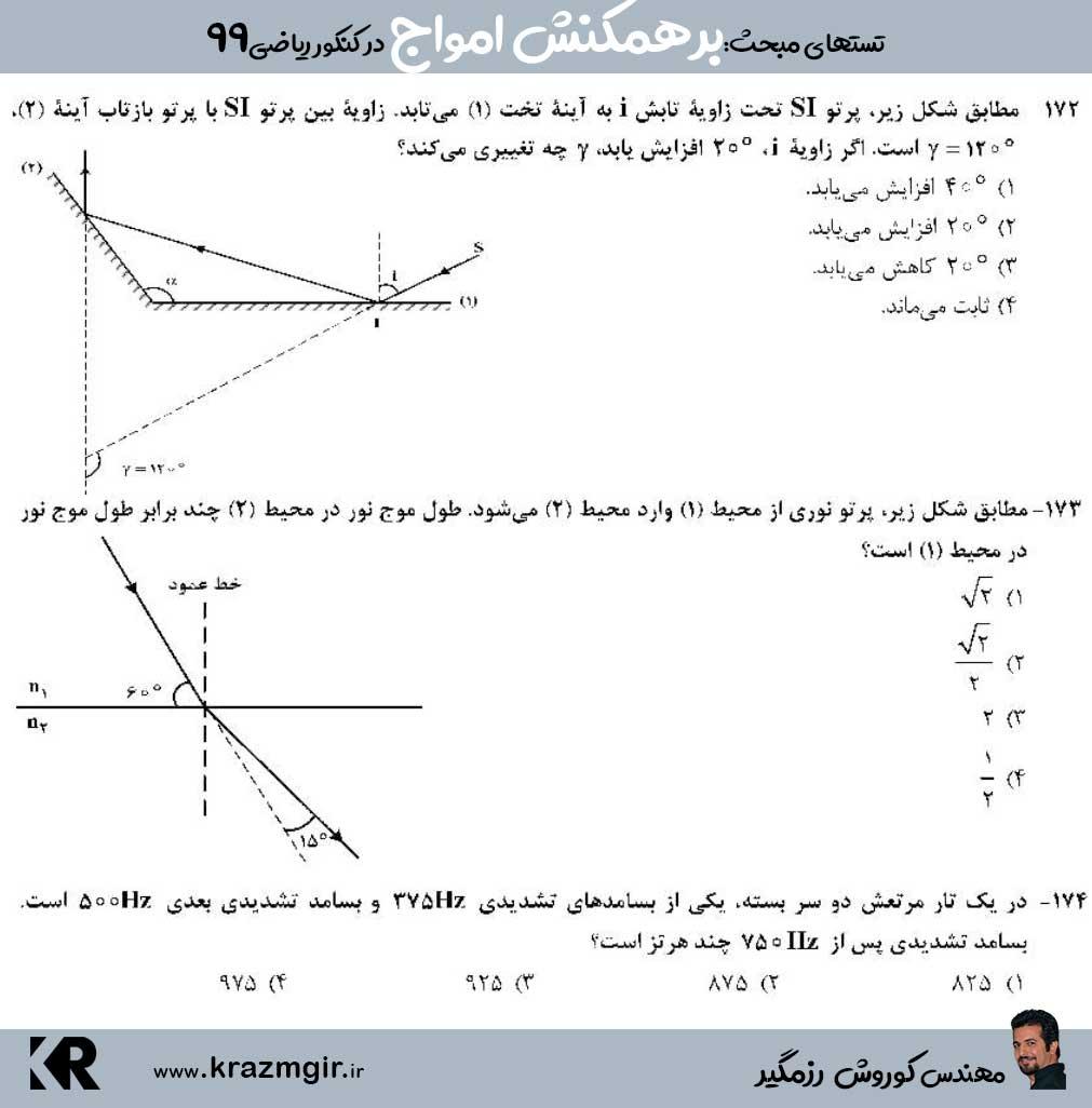 تستهای-برهمکنش-امواج-فیزیک-کنکور-ریاضی-۹۹-نظام-جدید
